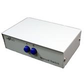 手動 SHARE SWITCH 2對1 網路線 切換器(20-325)