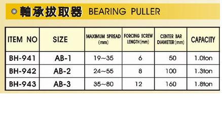 軸承拔取器 拔輪器 24-55mm AB-2