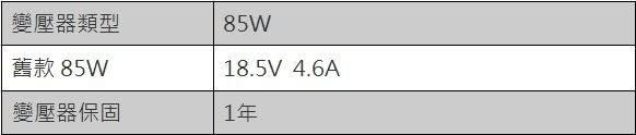 APPLE變壓器(一年保固)-蘋果 18.5V,4.6A, 85W,MA896LL,MA895LL,MA897LL, A1172, A1222, A1286,A1290