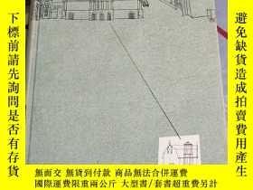二手書博民逛書店MARKETING罕見THE YEARBOOK OF AGRICULTURE 1954(推銷農業年鑒)Y232