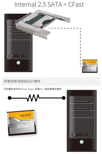 Delock CFast card Type I to 2.5吋SATA轉接板-91681