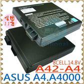 ASUS 電池-華碩 電池- A4,A4D,A4G,A4GA,A4K,A4KA,A4L A4S,A4000,A400D,A42-A4,90-N9X1B1000
