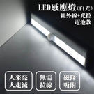 防潮家 LED人體感應燈 (圖片僅供參考,實際商品不包含防潮箱及攝影器材)