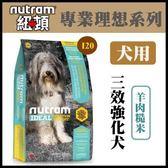 【第二包6折】*WANG*紐頓《專業理想系列-I20三效強化犬/羊肉糙米配方》2.72kg