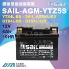 久大電池 風帆SAIL AGM-YTZ5S 機車電池 AGM-GEL 適用YTZ5S 機車電瓶