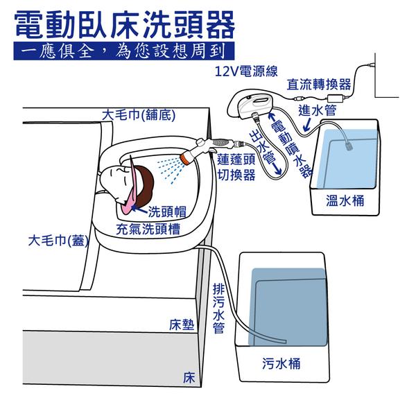 洗頭器- 電動 臥床 床上洗頭 豪華型 洗頭槽 充氣式 [ ZHCN1916-1 ]