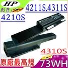 HP 電池(原廠最高規)-惠普 電池- 4210S,4211S,4310S,4311S,HH04,HSTNN-XB91,HSTNN-I69C-3,HH08