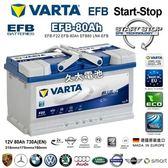 ✚久大電池❚ 德國 VARTA F22 EFB 80Ah 原廠電瓶 BMW 118i F20 E87 2010~2016