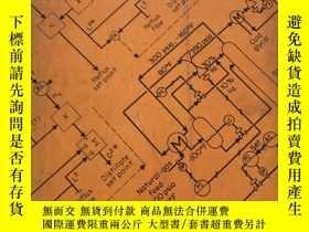 二手書博民逛書店Distillation罕見Control For Produc