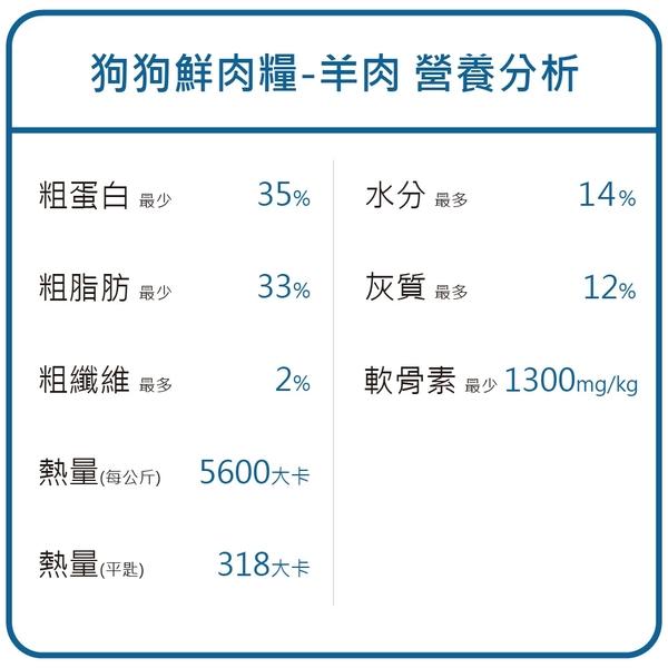 【SofyDOG】ZiwiPeak巔峰 96%鮮肉狗糧-羊肉(1kg) 生食 狗飼料 成犬 幼犬