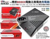 【久大電池】 博世 BOSCH 電動工具電池充電器 7.2V~24V 鎳氫/鎳鎘 電動工具充電器 110V~240V