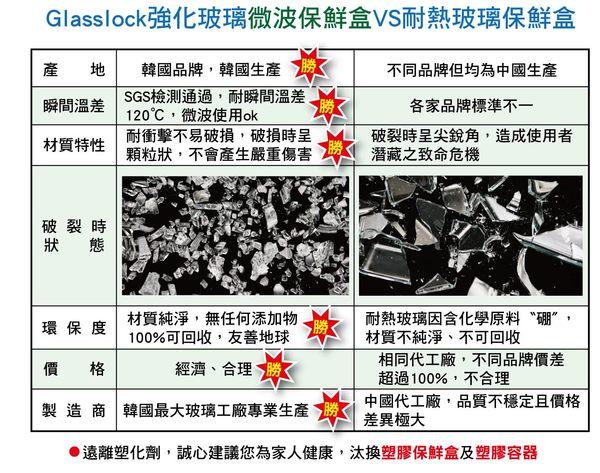 Glasslock 六件式強化玻璃保鮮盒組‧格拉氏洛克-【Fruit Shop】