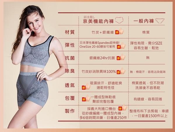 獨家優惠【穿好褲,銀在這】竹炭逆時能量健康提臀褲(女平口) 三件組再贈一件