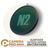 ◎相機專家◎ 活動好禮 SUNPOWER N2 ND32~ND1000 磁吸式 可調多功能濾鏡 ND鏡 減光鏡 公司貨