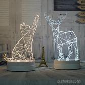 小夜燈插電床頭燈夢幻可愛比心臥室-易樂購生活館