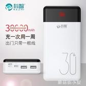 充電寶30000毫安大容量雙向快充行動電源手機通用3萬適用iPhone蘋果x『蘑菇街小屋』
