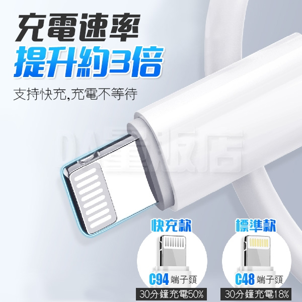充電線 快充線 傳輸線 1米 2A 18W 9V PD快充 type-c lightning 適用 蘋果 iphone ipad