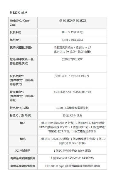 NEC M323XG  3200 ANSI流明 投影機 NEC M323X◎順芳家電◎