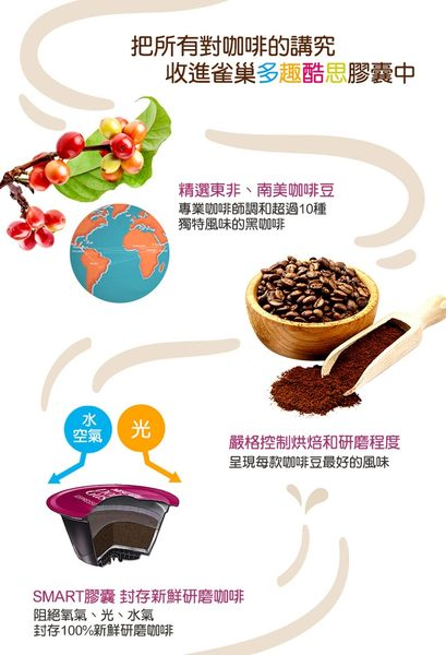 雀巢-美式濃縮黑咖啡膠囊 (48顆/48杯)