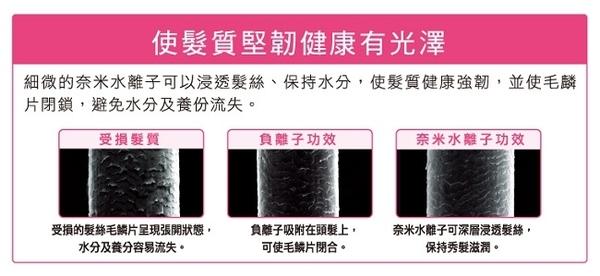 贈化妝包兩入組 SP-2020 -Panasonic國際牌 奈米水離子吹風機 EH-NA32 **免運費**