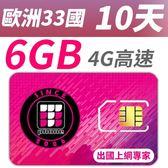【TPHONE上網專家】歐洲移動33國 10天 超大流量6GB高速上網 插卡即用 不須開通