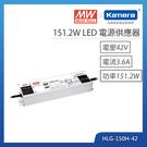 明緯 151.2W LED電源供應器(HLG-150H-42)