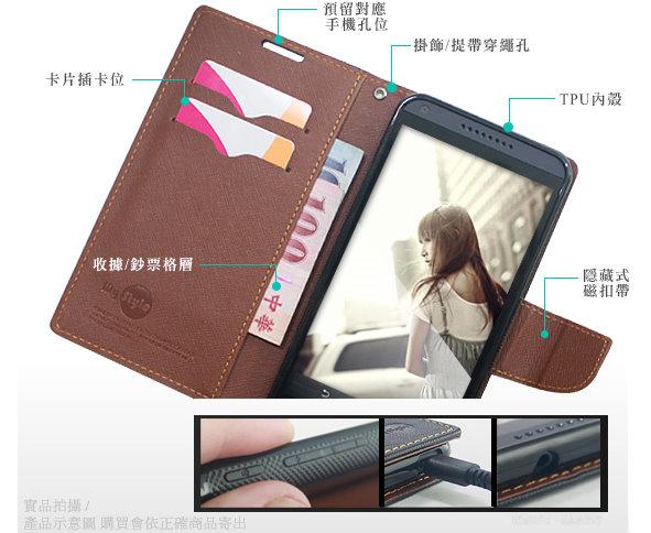 【台灣優購】全新 SAMSUNG Galaxy A7.A720F(2017版) 馬卡龍側掀皮套 可站立式 特殊撞色皮套~優惠價179元
