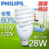 【有燈氏】現貨★PHILIPS 飛利浦 E27 28W 省電燈泡 110V 120V 螺旋 燈管 燈泡