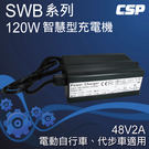 【CSP進煌】客製化充電器 SWB48V...