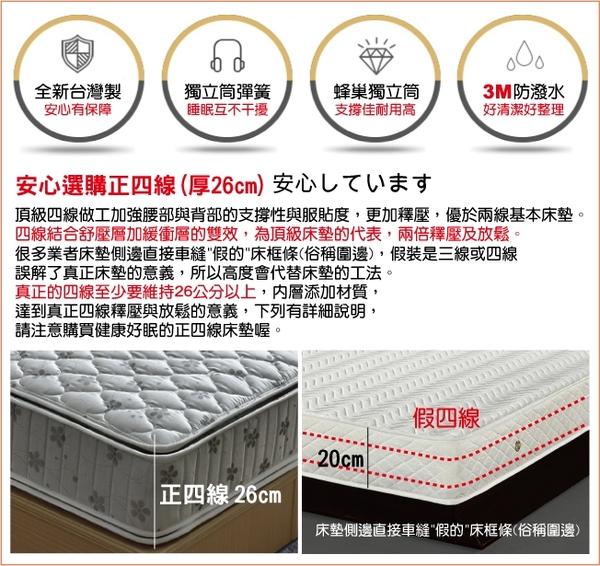 床墊 獨立筒 睡芝寶-正四線竹碳紗抗菌防潑水-護邊蜂巢獨立筒床墊-雙人5尺(厚26m)破盤價$8500限量