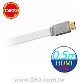 WIREWORLD Island 7 HDMI 傳輸線 0.6m - 全新HDMI 2.0 版