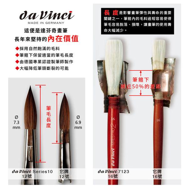『ART小舖』da Vinci 德國達芬奇 學生級 32 原木桿動物混合毛水彩筆 4號 單支