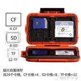 【可收納24張卡】 相機存儲卡盒 收納卡包 SD CF TF卡 內存卡盒 創時代3c館