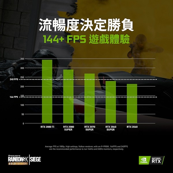 【免運費】華碩 B450 平台〔藍波圍城〕組裝 電競 電腦 R5-3500X/8G/500G/RTX2060S