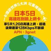 日本5日吃到飽上網卡(前1.2GB高速,可重覆使用,三合一SIM卡)日本