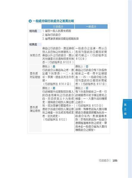 2019年行政法概要(司法特考適用)