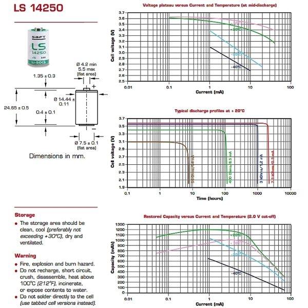【久大電池】 法國 SAFT LS-14250 1/2AA 3.6V 1.2Ah 一次性鋰電 【PLC工控電池】 SA1