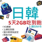 【SMART GO】日本 韓國 日韓上網卡 5天2GB吃到飽網卡 4G網速 隨插即用 上網 上網卡 網路 網路卡
