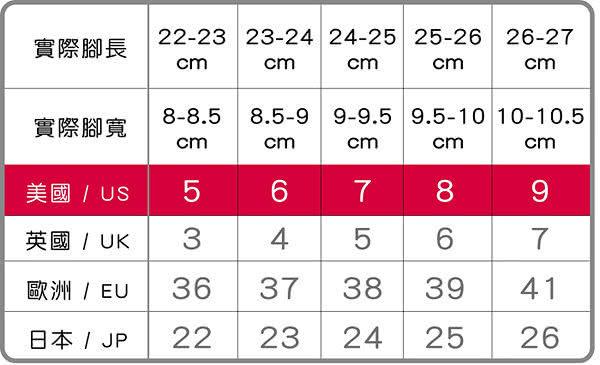【FitFlop】IQUSHION ERGONOMIC TOE-THONGS(銅金色)新品限時體驗價8折