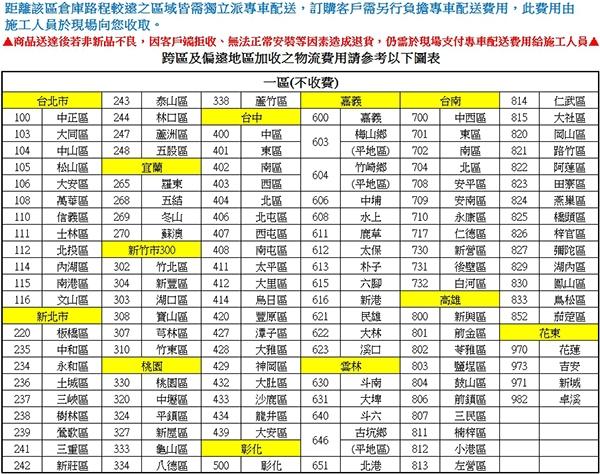 HITACHI 日立 窗型 (適用2-3坪)RA-22WK (免運費+基本安裝)