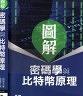 二手書R2YB 2016年11月初版《圖解密碼學與比特幣原理》結城浩 吳嘉芳 碁