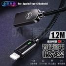 2.4A快充線 充電線 傳輸線 Mcdodo 麥多多 智能斷電 燈控 iphone lightning type-c Micro USB 安卓 蘋果