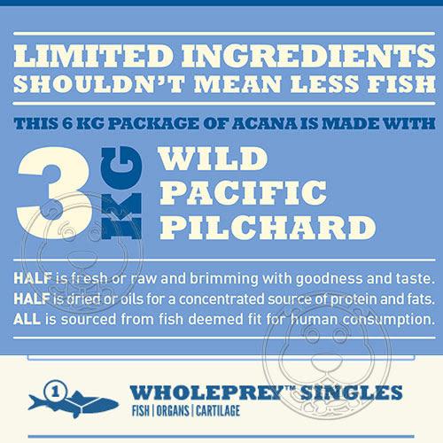 【zoo寵物商城】愛肯拿》單一蛋白低敏無穀(野生沙丁魚+蔬菜)全新配方6kg