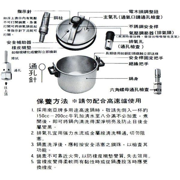 NANYA 南亞 28公升不鏽鋼快鍋/高速鍋/燜燒鍋(65人份) CA-65S 台灣製造