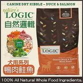 *WANG*【嘗鮮價】LOGIC自然邏輯天然糧《全犬種天然鴨肉+鮭魚》4.4磅-挑嘴美膚
