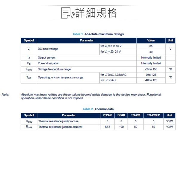 『堃喬』ST L7812CV DC12V/1.5A 穩壓IC TO-220 單規(single guage)『堃邑Oget』