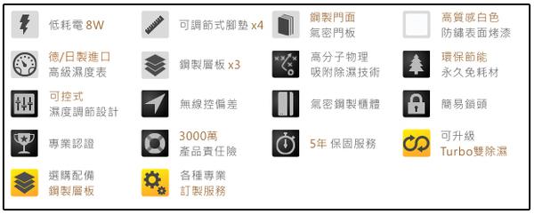 【防潮幫手】收藏家 276公升 大型除濕主機多功能萬用型電子防潮箱 AXH-280M (單眼專用/防潮盒)