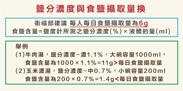 日本原裝進口「鹽度計」〔鹽分測定器 -減鹽生活好幫手〕