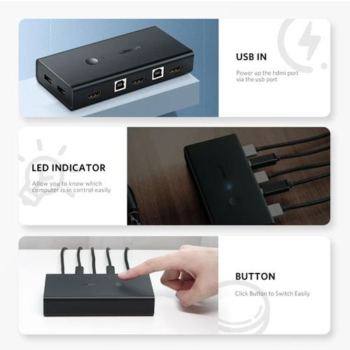 UGREEN 綠聯 2進1出 HDMI KVM 切換器 50744 共用印表機/USB隨身碟