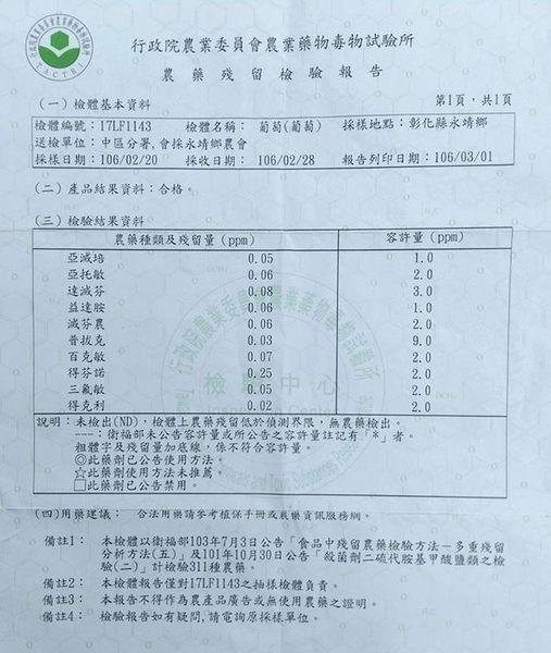 早春-甜心葡萄3.2台斤免運組